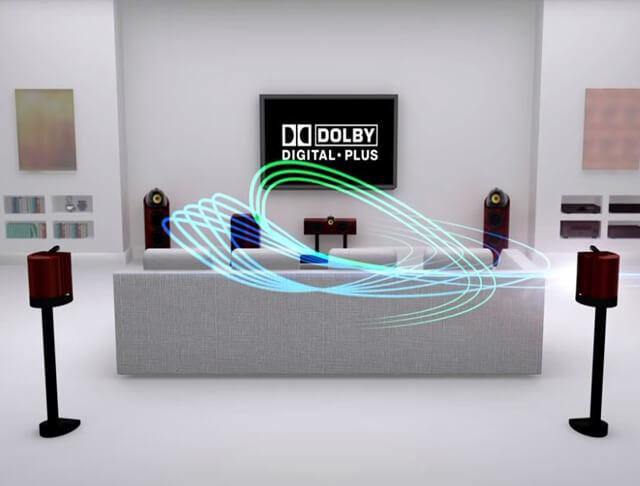 Dolby Digital Plus vs Dolby Atmos 01